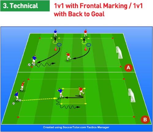 تمرینات روز فوتبال برای مدارس فوتبال (تمریناتی مناسب برای سنین 13 تا 15 سال فوتبال) بخش ششم