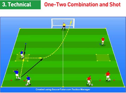 تمرینات روز فوتبال برای مدارس فوتبال (تمریناتی مناسب برای سنین 13 تا 15 سال فوتبال) بخش هفدهم FCDORFAK