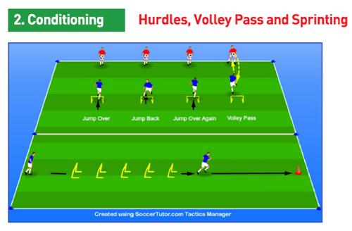 تمرینات روز فوتبال برای مدارس فوتبال (تمریناتی مناسب برای سنین 13 تا 15 سال فوتبال) بخش هیجدهم FCDORFAK