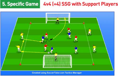 تمرینات روز فوتبال برای مدارس فوتبال (تمریناتی مناسب برای سنین 13 تا 15 سال فوتبال) بخش بیستم FCDORFAK