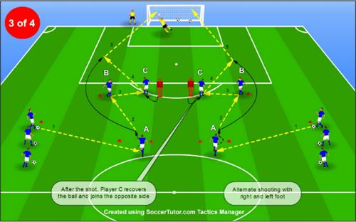 4 تمرین شوت زنی فوق العاده برای فوتبال همراه با کار ترکیبی (تمرینات روز فوتبال برای فوتبال پایه و مدارس فوتبال)