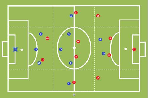 تاکتیک تیمی که با آرایش 2-5-3 در مقابل 2-4-4 بازی می کند (FCDORFAK)